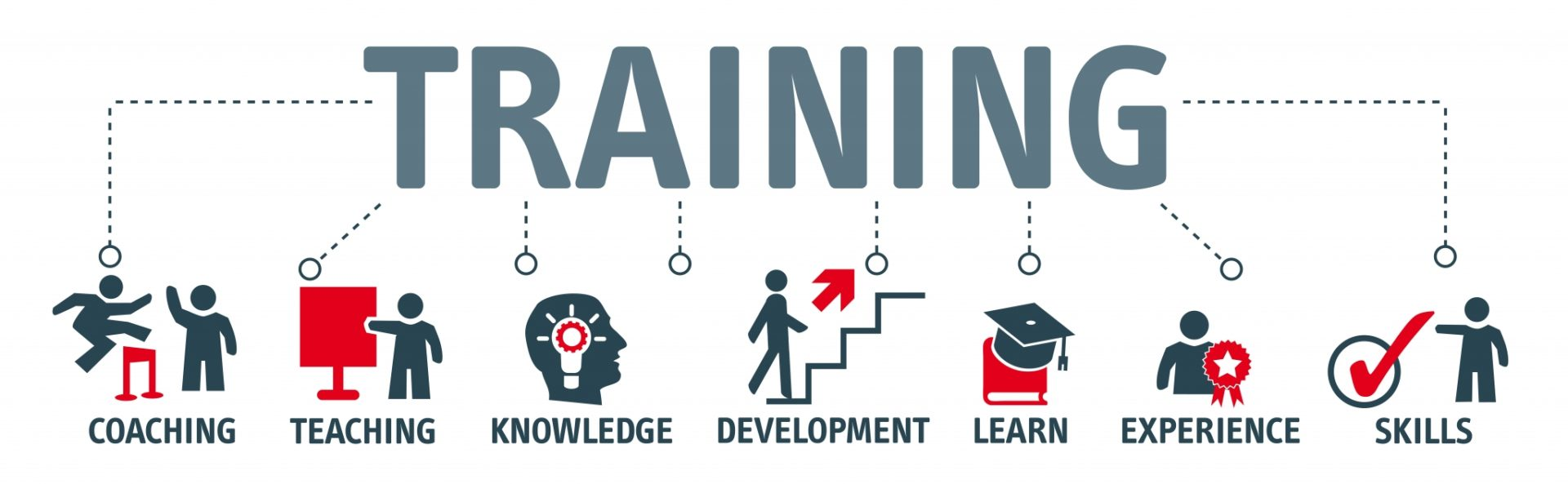 Training-Website